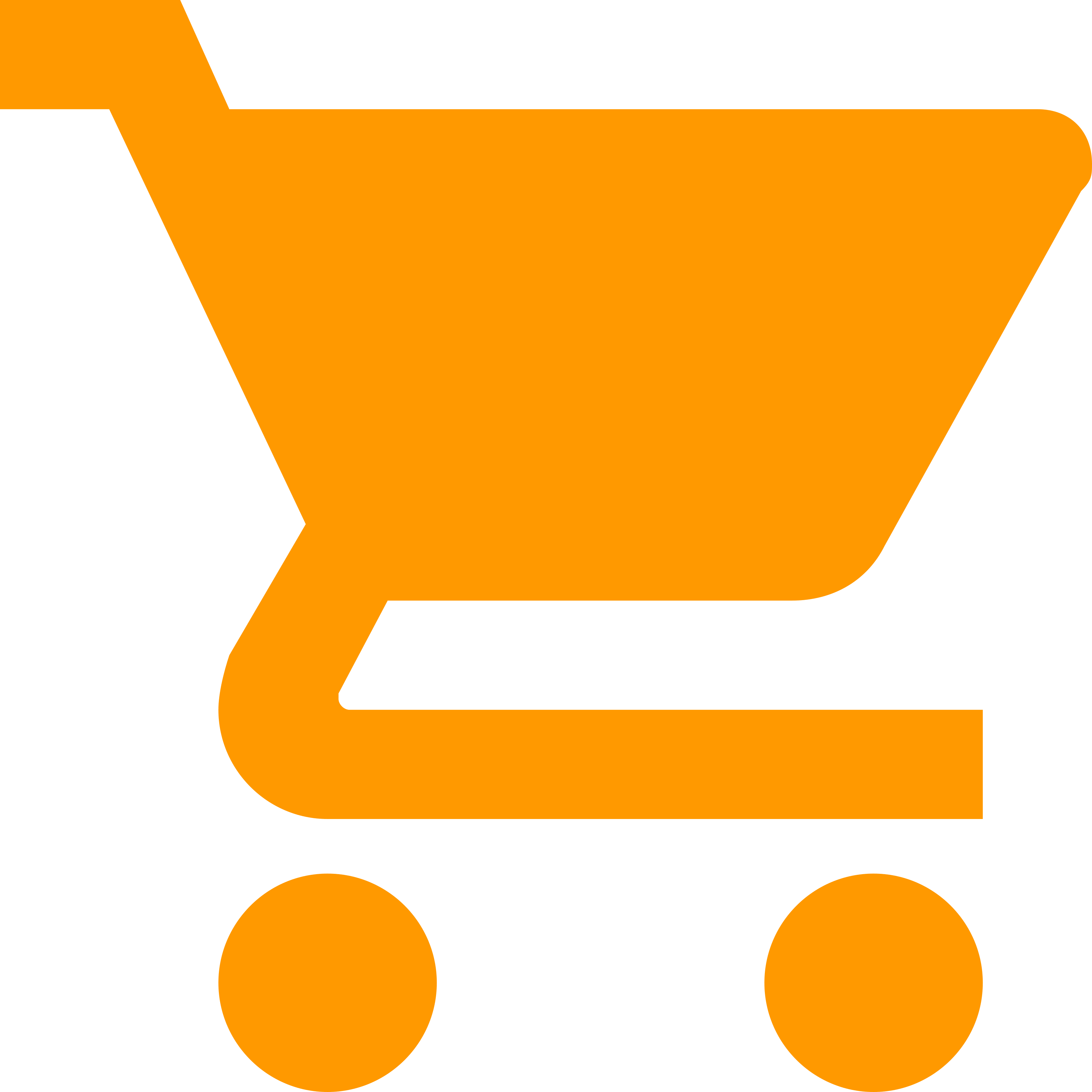 easier shopping experience